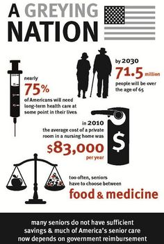 1000 Images About Aging Care Amp Health Infographics On