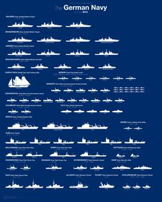Here are all the ships in the German navy