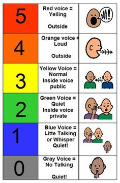Great 5 point scale for volume!