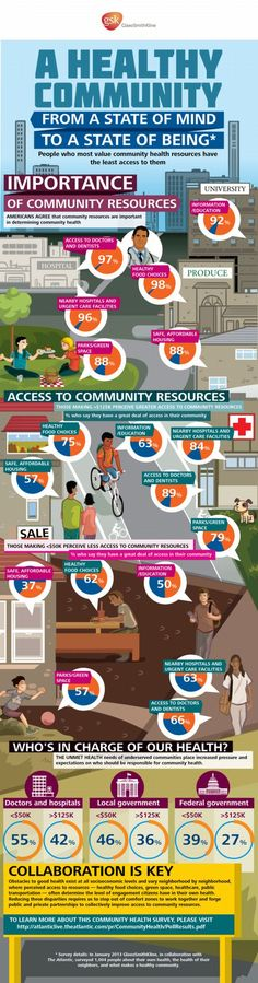 What it takes to live in a healthy community #NPHW #OhioState #Friday #healthycommunity