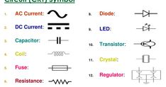 would like to convey the wiring diagram about cell phone circuit diagram b Free Mobile Phone, New Mobile Phones, Mobile Phone Repair, Samsung Mobile, Electrical Schematic Symbols, Electrical Circuit Diagram, Box Software, Cell Phones For Seniors, Smartphone Hacks