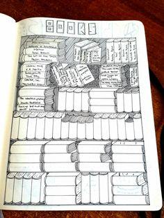 My bookshelf ♡ #bujo #bulletjournal #bookshelf