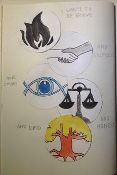 faction symbols --- #divergent