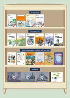 Bildungsmaterialien