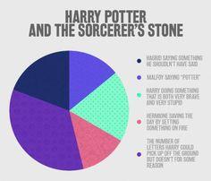 Harry Potter House Quiz Kidzworld