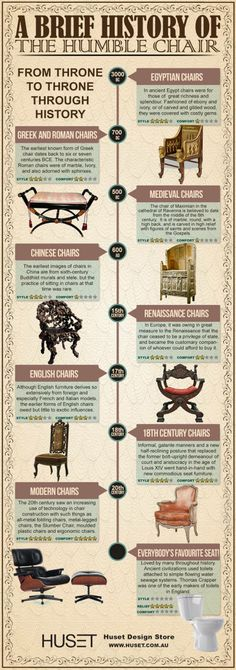The Huset Design store infographic is based around the history of the chair through time. Design, style, and materials have changed through history and the humble chair is a great representation of this. From the throne of the pharaohs to the modern throne, the toilet.