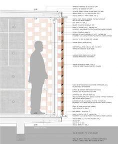Pabellón experimental de ladrillo en Buenos Aires, del Estudio Botteri-Connell: nuevos significados y posibilidades para un elemento tradicional   Arquitectura