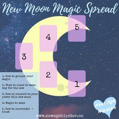 New Moon Magic Tarot Spread