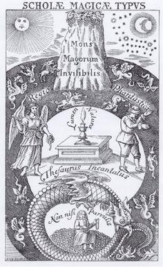 Animales Alquímicos Losanimalestienen su simbolismo propio. El Águila simboliza el Aire, el Mercurio; el León, la Tierra, el Azufre; el Pez, el Agua, el Azufre y el Dragón, el Fuego, el Mercurio.…