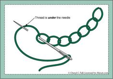 Every Embroidery Stitch You'll Ever Need: Chain Stitch and Chain Stitch Filling