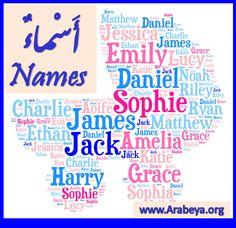 Names Modern Standard Arabic, Charlie Matthews, Improve Your Vocabulary, Arabic Language, Learning Arabic, Improve Yourself, Names, Words, Horse