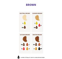 Color Right Food Coloring Chart Wilton brown color ratio - Brown Things Food Coloring Chart, Brown Food Coloring, Gel Food Coloring, Icing Color Chart, Color Mixing Chart, Color Blending, Colour Chart, Interior Paint Colors, Paint Colors For Home