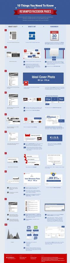 Top 10 Things you need to know about Facebook Timeline for Pages