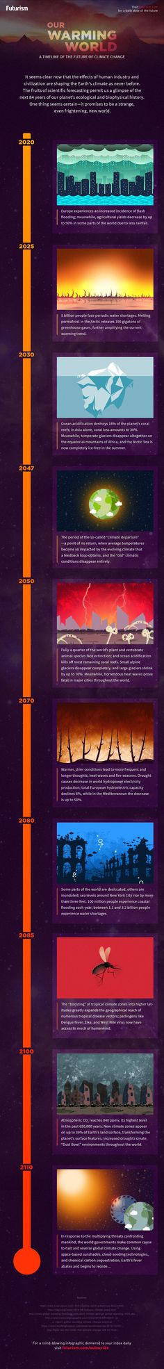 Our world is warming—human civilization is reshaping the Earth's climate as never before.   Here's a glimpse of our future fate…if we don't mend our ways.  http://futurism.com/images/our-warming-world-the-future-of-climate-change-infographic/?utm_campaign=coschedule&utm_source=pinterest&utm_medium=Futurism&utm_content=Our%20Warming%20World%3A%20The%20Future%20of%20Climate%20Change%20%5BINFOGRAPHIC%5D