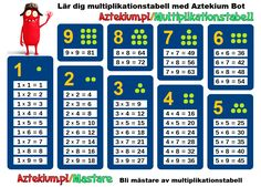 Learning a math online - for free Multiplication Table Printable, Learning Multiplication Tables, Math Multiplication, Interactive Learning, Video Games For Kids, Math For Kids, Quotes For Students, Educational Technology, Education Quotes