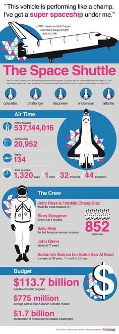 Space Shuttle Fun Facts