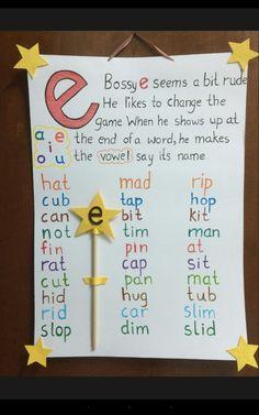 Bossy e rules - Nina Kindergarten Anchor Charts, Kindergarten Lessons, Kindergarten Reading, Phonics Lessons, First Grade Phonics, First Grade Activities, First Grade Reading, Teaching The Alphabet, Teaching Phonics