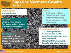 """Jake Barkley, principal founder of Kasota Stone, describes the company's Superior Northern granite as """"a deposit of rare quality."""" Landscaping Blocks, Flow Forming, Lake Superior, Continents, Case Study, Granite, Minnesota, Natural Stones, Discovery"""