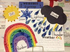 Teaching preschoolers about weather