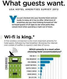 Yes, this sounds correct to me too! Wifi more important than coffee at Hotel.