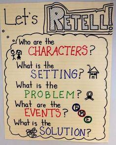 Anchor Chart_Let's Retell_Bored Teachers
