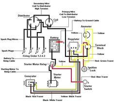 John Deere Wiring Diagram on Weekend Freedom Machines 212 John
