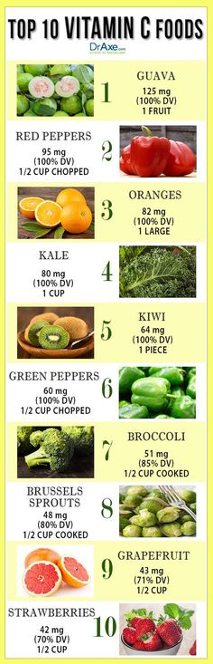 Top 10 Iron-Rich Foods Iron rich foods, Healthy hair and Pregnancy - potassium rich foods chart