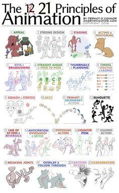 21 principles of animation