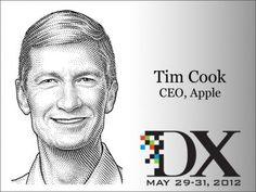Apple CEO Tim Cook in the hot seat at D