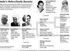 003 Truth of nehru gandhi family. Nehru gandhi family tree