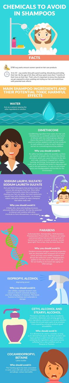 Embed This Image On Your Site (copy code below): Courtesy of: HotStylers.co.uk Related ArticlesHow To Have Beautiful Christmas Party Hair & Win Great Hair!9 Sulphate Free Shampoos For Every Hair TypeHow to Get a Salon Style Bouncy Blow Dry at Home?