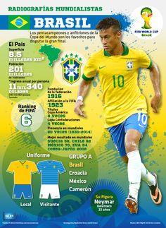 Radiografías Mundialistas BRASIL Los pentacampeones y anfitriones de la Copa del Mundo son los favoritos para disputar la gran final. #Infografia