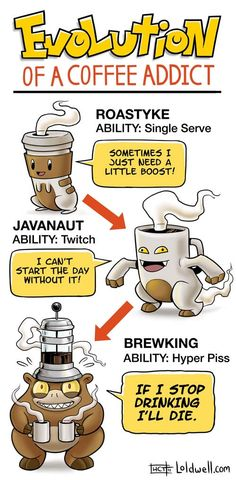 The Evolution Of A Coffee Addict
