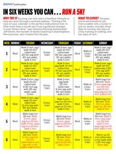 No Ordinary Beginner To 5k Training Schedule In 4 Weeks