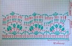 Ruanas Ruanas a crochet Aquí les dejamos estos esquemas de crochet que esperamos te sean útiles ...