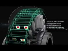 Functional Principle of WITTENSTEIN Galaxie Drive System - YouTube