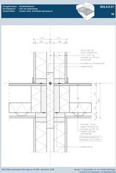 Houtskeletbouw; Bouwmuurdetails - SBRCURnet