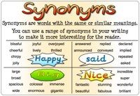 A printable poster to teach children about synonyms.