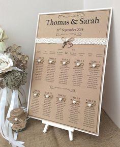 Znalezione obrazy dla zapytania wedding tables texts