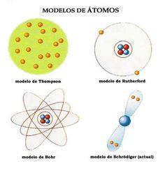 Modelos_Atomicos.jpg