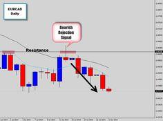 Energy trading courses houston tx