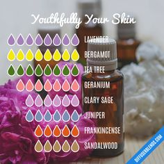 Youthfully Your Skin — Essential Oil Diffuser Blend