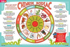 chinese zodiac years and animals - Google Search