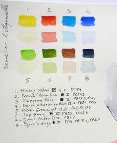 MHBD's Blog: Sennelier mini watercolour set
