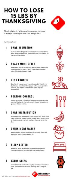 Diet plans that work fast and free image 1