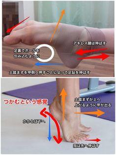 足の指(足趾)はいつも伸ばしているのが正しい 靴の中で足の指(足趾)はどうなっていますか? 考えたことがありますか? 靴の中だけでなく、ふだんでも足趾(足の指)は伸びているものなのです。 「良い姿勢はこうです。」 「素敵な歩き方はこんな風。」 「健康のための走り方。」・・・・・・・・・・ いろいろあります。参考になることがいっぱいです。筆者が勉強してきたことでもありますからね。 ところが、いつも引っかかったのが足の指のこと。 「足趾はどうして Health Diet, Health Fitness, Digital Painting Tutorials, Keep Fit, At Home Workouts, Health And Beauty, Cool Style, Train, Yoga