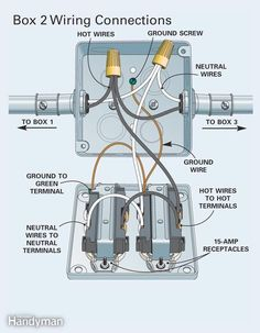 double outlet box wiring diagram in the middle of a run in one box rh pinterest com outlet box wiring 3 black 3 white wires outlet box wiring 3 black 3 white wires