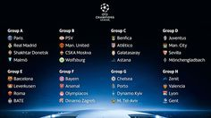 """2015-2016 UEFA Championship is coming. Which group you think are the really """"death group""""?"""
