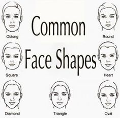 """What Kind of Face Shape Do I Have?\"": Ask Mickey 