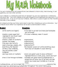 Math notebook layout idea... love this!